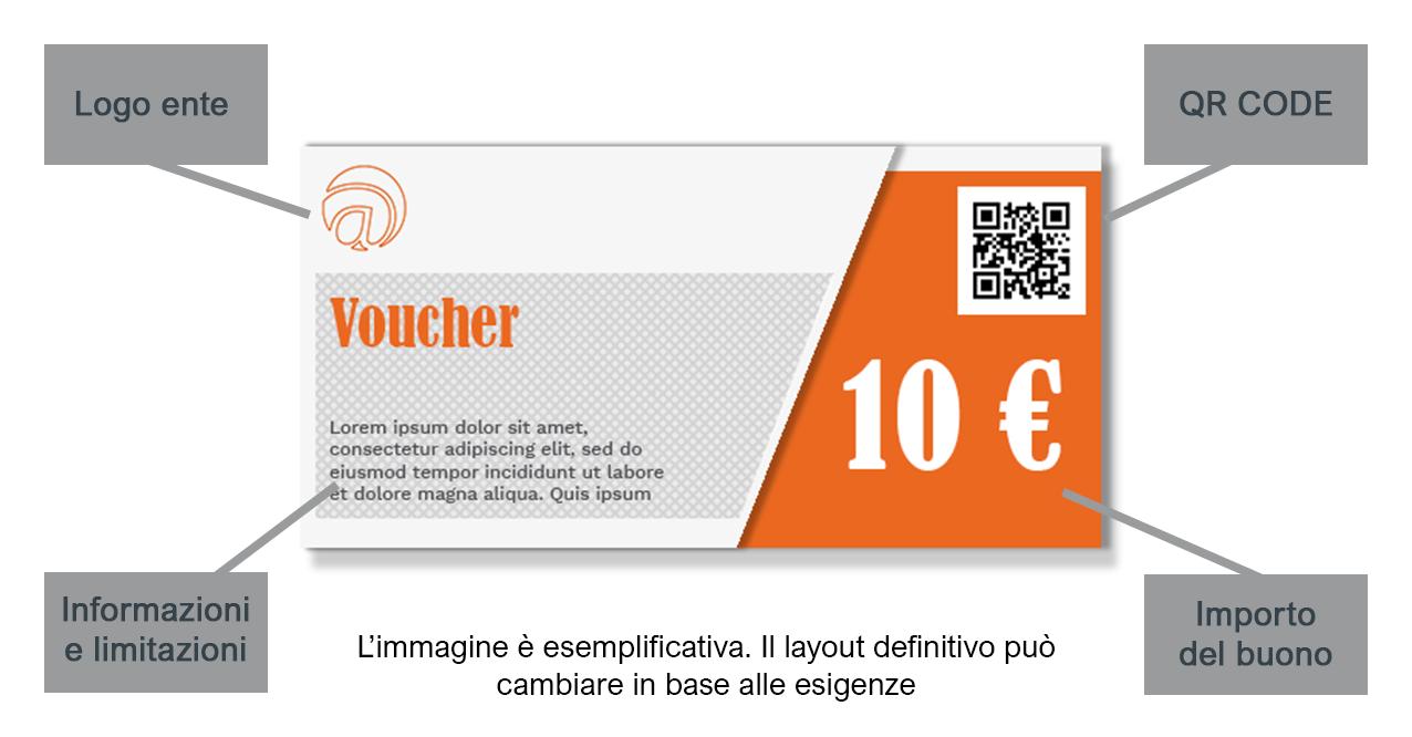 Piattaforma Voucher - Buono spese